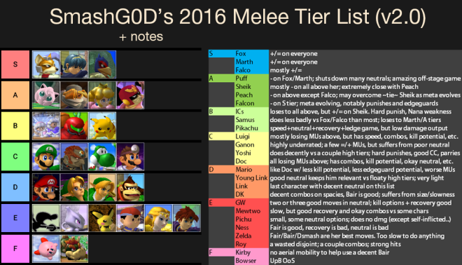 my tier list 2.png